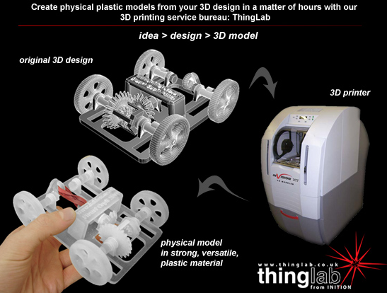 3D printing: breakthrough technology all the way…